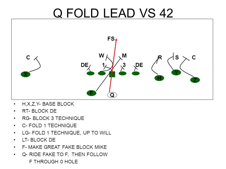 Q FOLD LEAD VS 42 FS W M C R S C DE 1 3 DE Y X H Z F Q