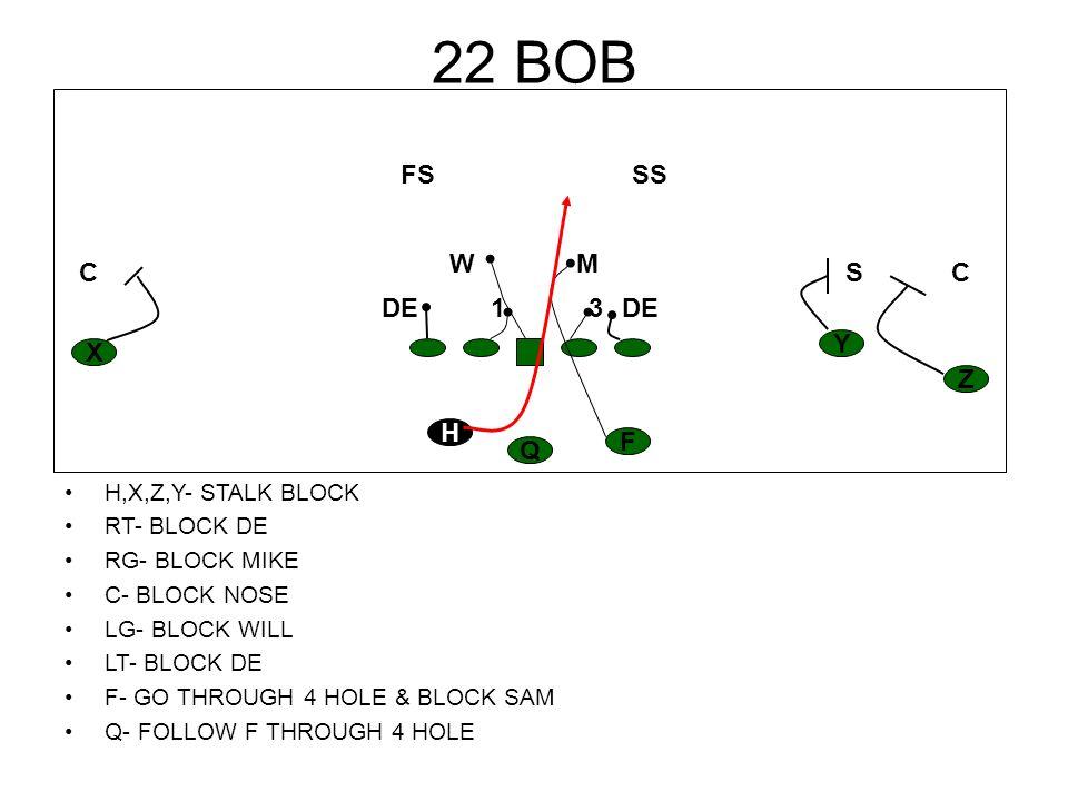 22 BOB FS SS W M C S C DE 1 3 DE Y X Z H F Q H,X,Z,Y- STALK BLOCK