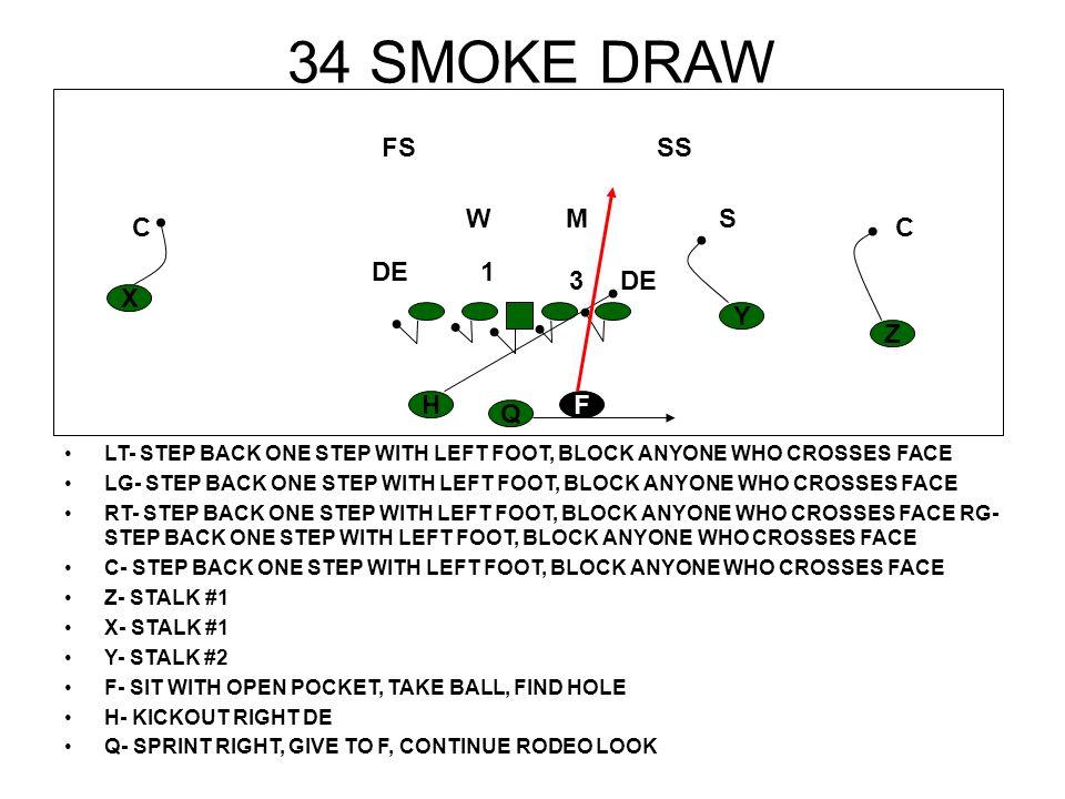 34 SMOKE DRAW FS SS W M S C C DE 1 3 DE X Y Z H F Q