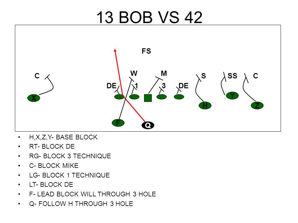 13 BOB VS 42 FS W M C S SS C DE 1 3 DE Y X H Z F Q H,X,Z,Y- BASE BLOCK