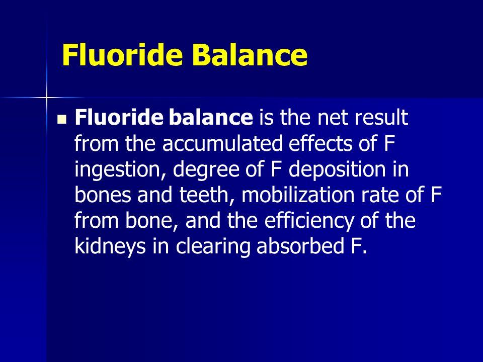 Fluoride Balance