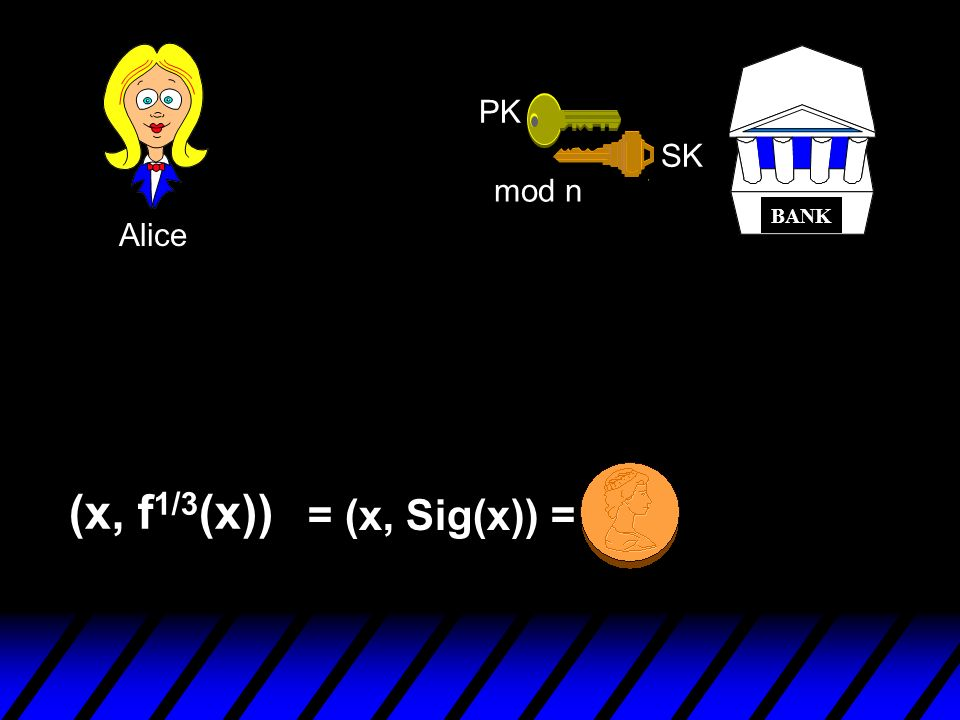 r, x rf1/3(x) r3f(x) (x, f1/3(x)) rf1/3(x) = (x, Sig(x)) = PK SK mod n