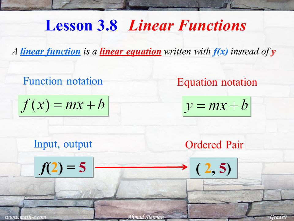 Lesson 3.8 Linear Functions f(2) = 5 ( 2, 5) Function notation