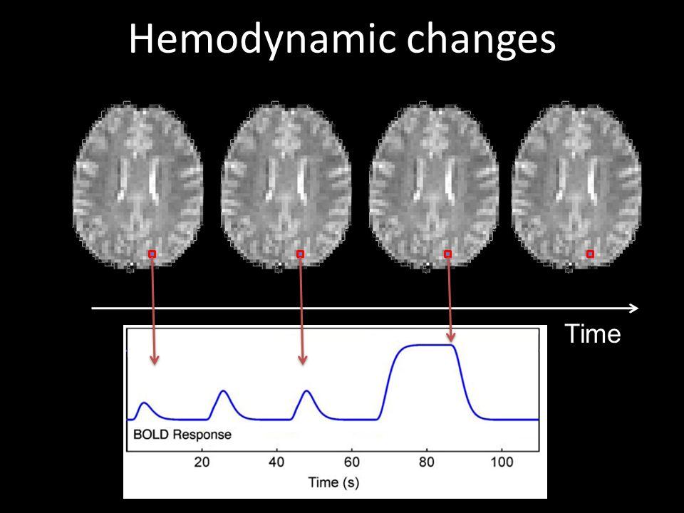 Hemodynamic changes Time Heeger et. al. 2002