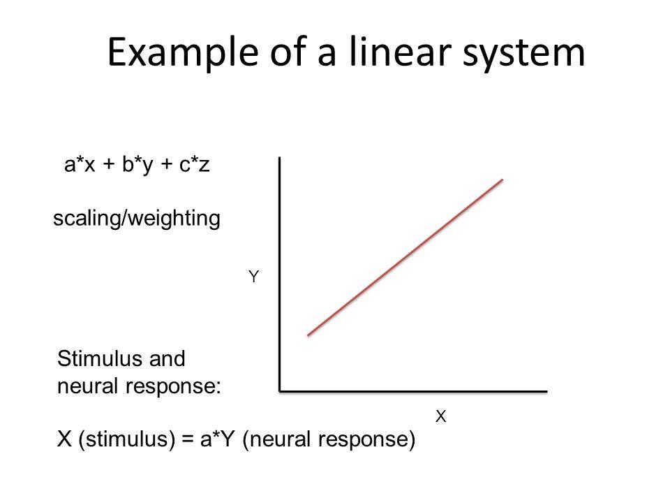 a*x + b*y + c*z scaling/weighting