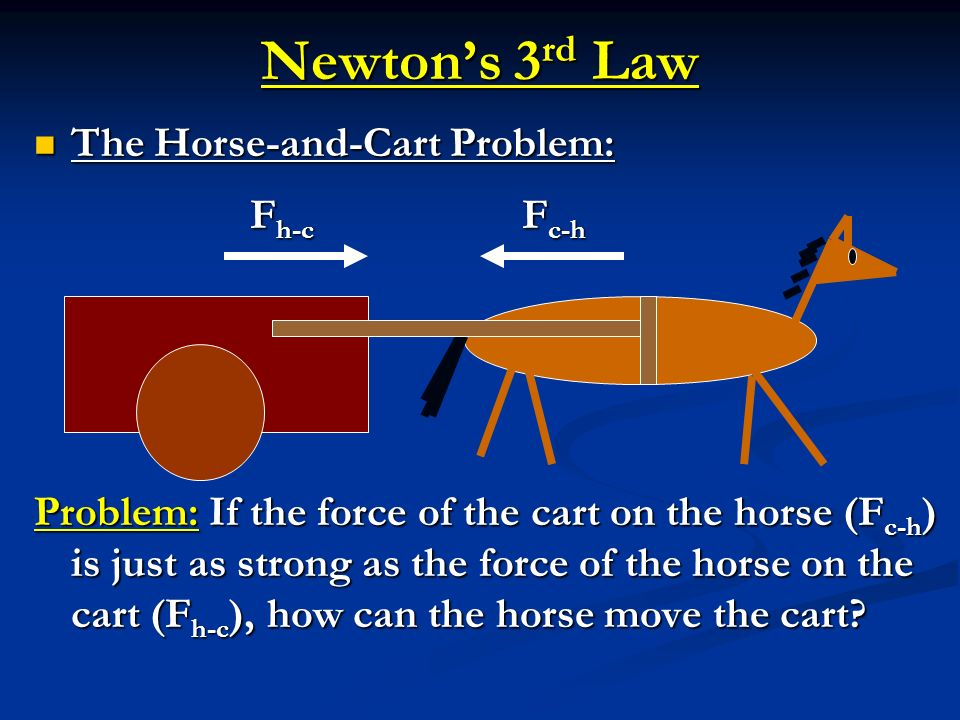 Newton's 3rd Law The Horse-and-Cart Problem: