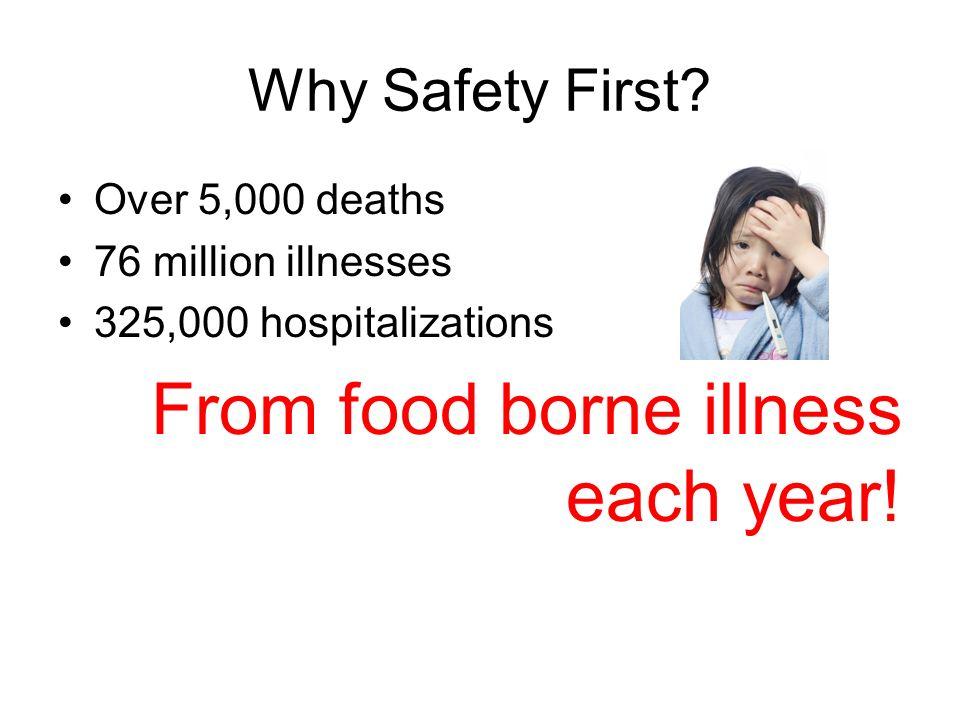 From food borne illness each year!