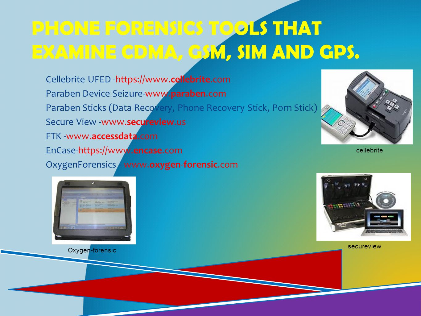 Phone forensics tools that examine CDMA, GSM, SIM and GPS.