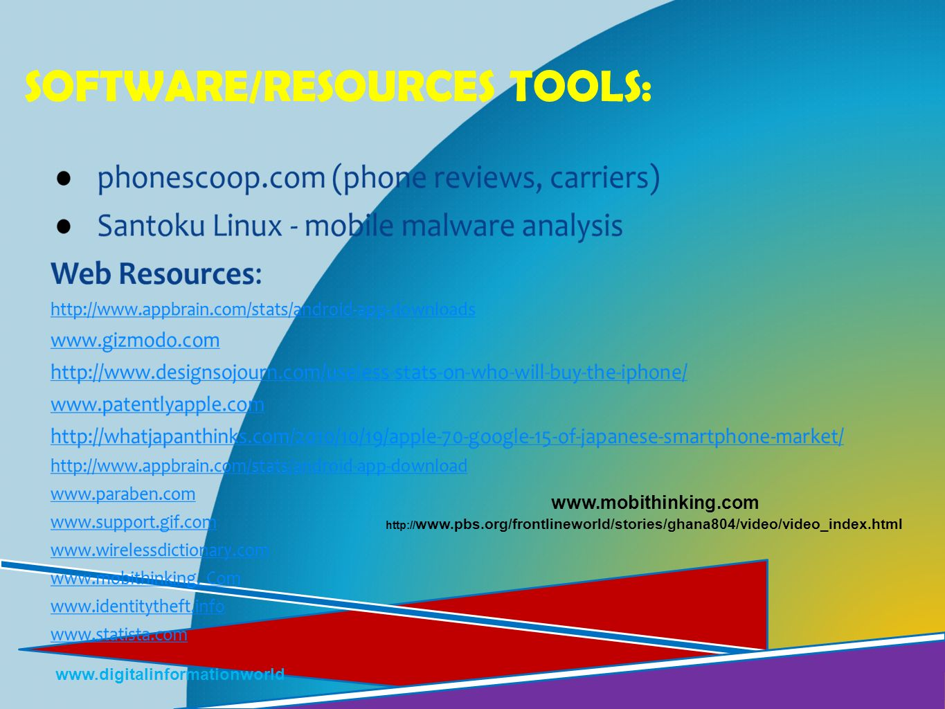 Software/Resources Tools: