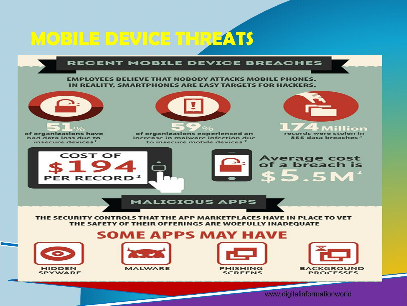 Mobile device threats   Tips: