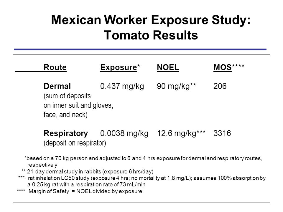 Mexican Worker Exposure Study: Tomato Results