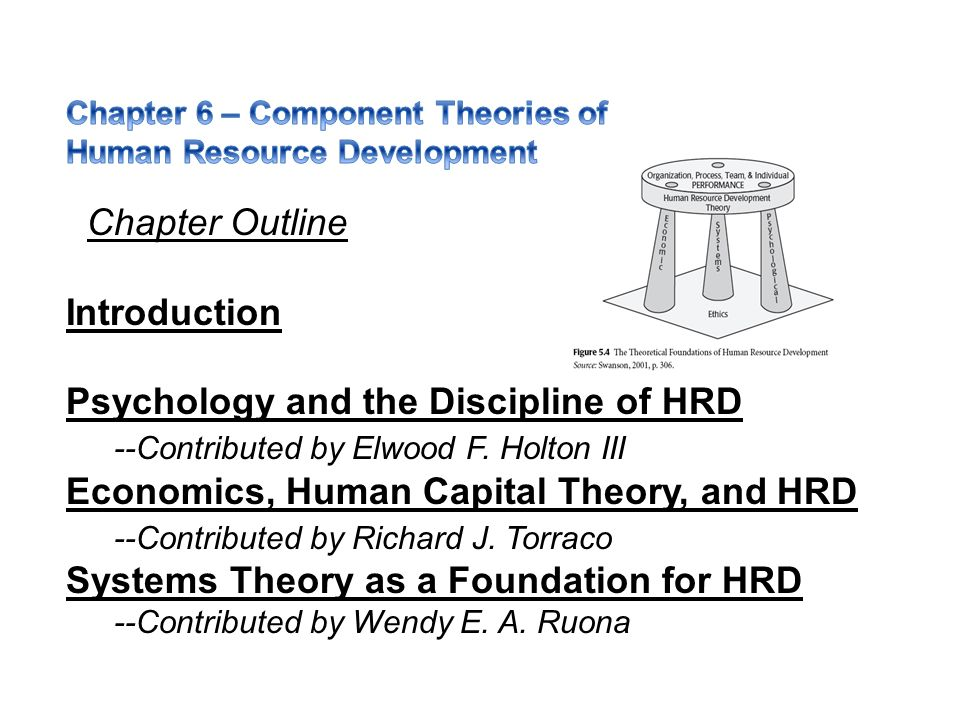 Psychology and the Discipline of HRD
