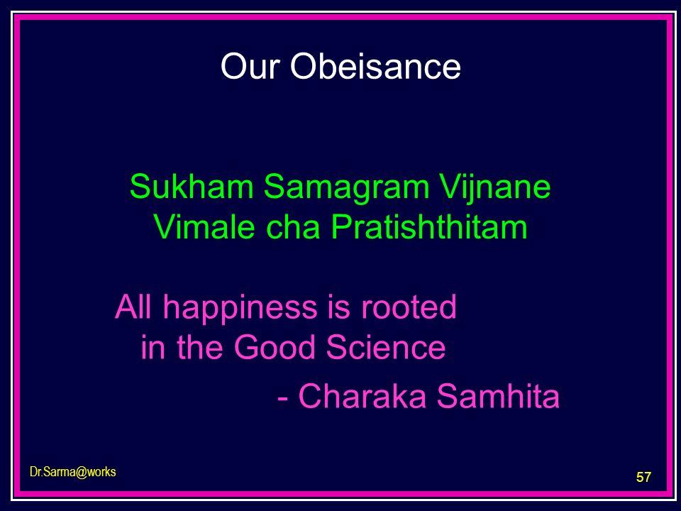 Sukham Samagram Vijnane Vimale cha Pratishthitam