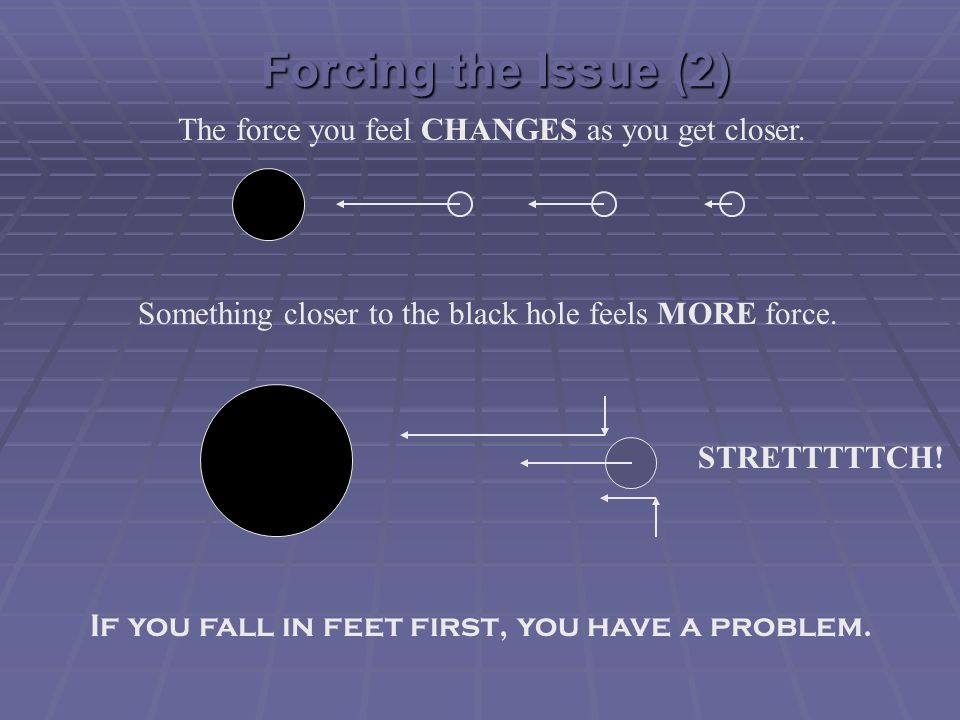 Forcing the Issue (2) The force you feel CHANGES as you get closer.