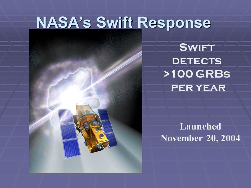 NASA's Swift Response Swift detects >100 GRBs per year Launched