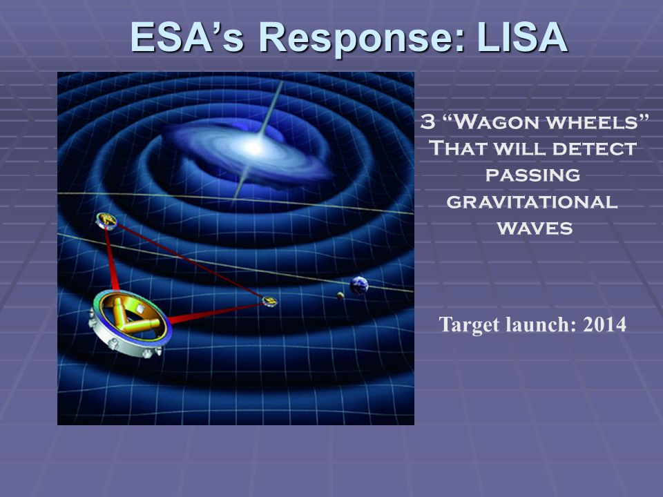 ESA's Response: LISA 3 Wagon wheels That will detect passing