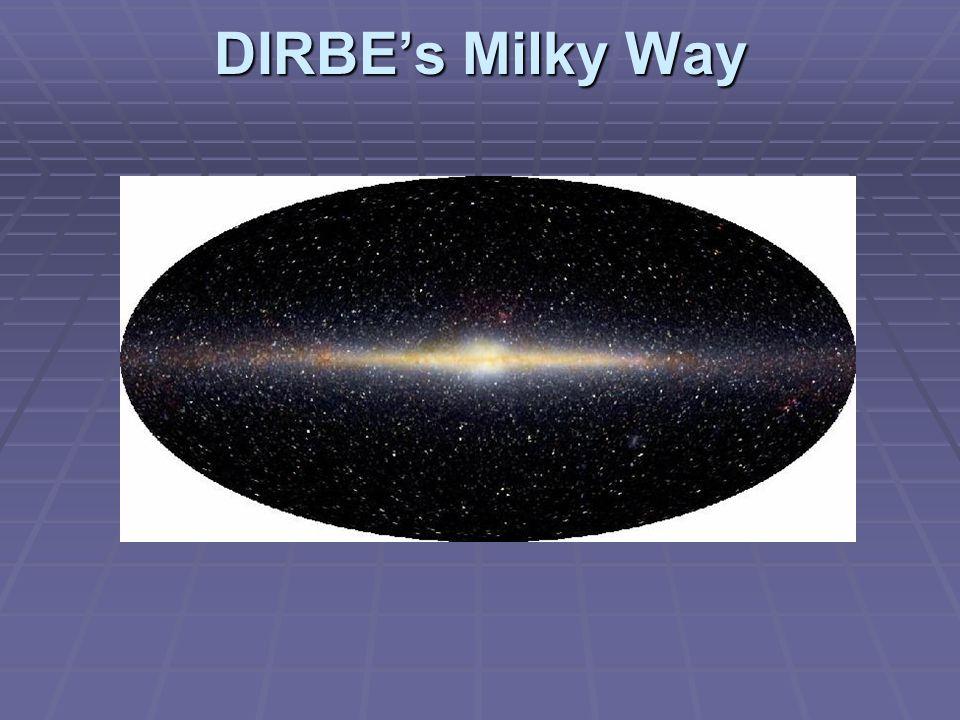 DIRBE's Milky Way
