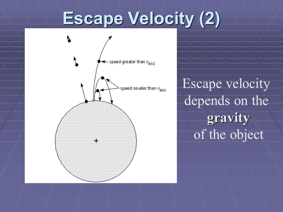 Escape Velocity (2) Escape velocity depends on the gravity