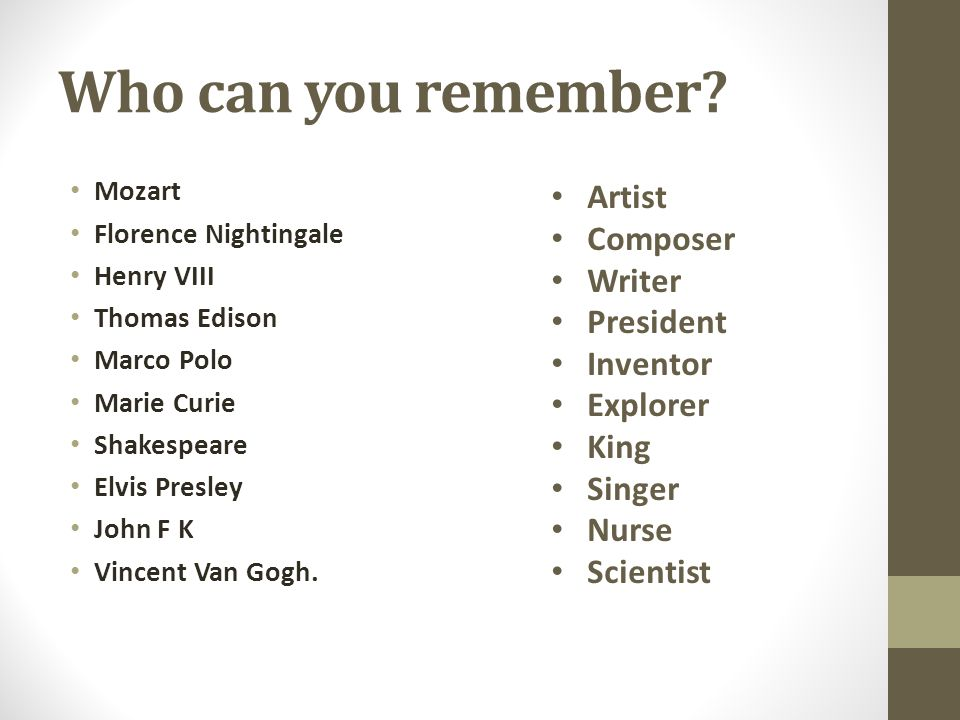 Who can you remember Artist Composer Writer President Inventor