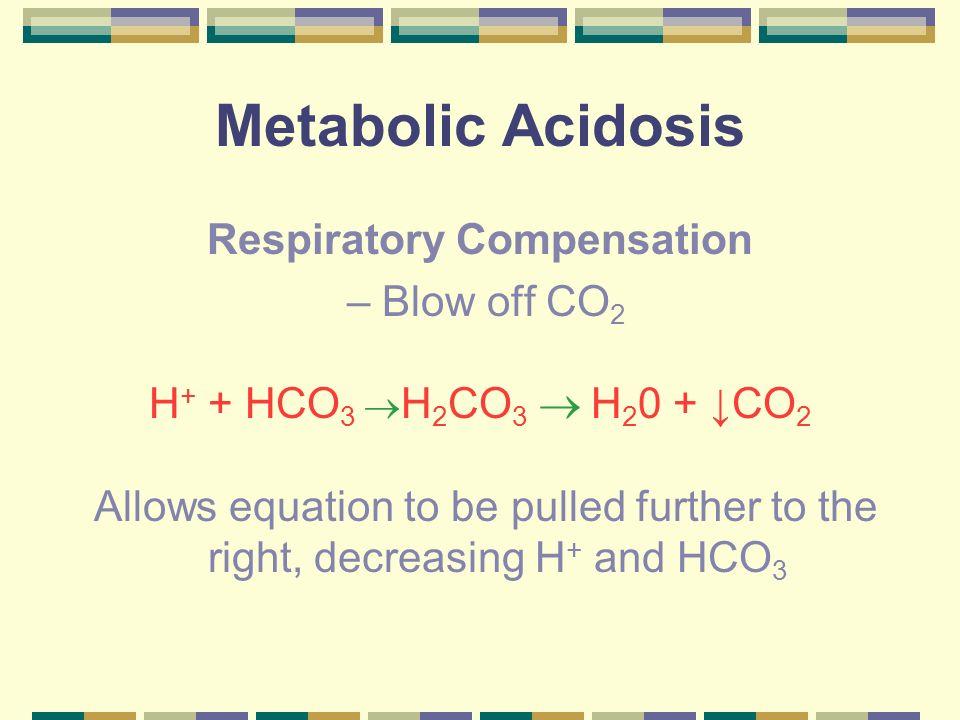 Respiratory Compensation