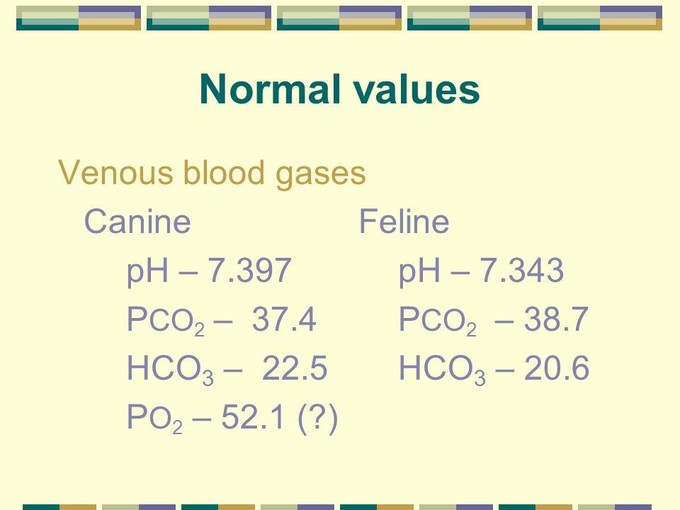 Normal values Venous blood gases Canine Feline pH – 7.397 pH – 7.343