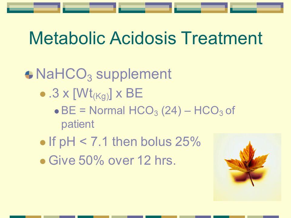 Metabolic Acidosis Treatment