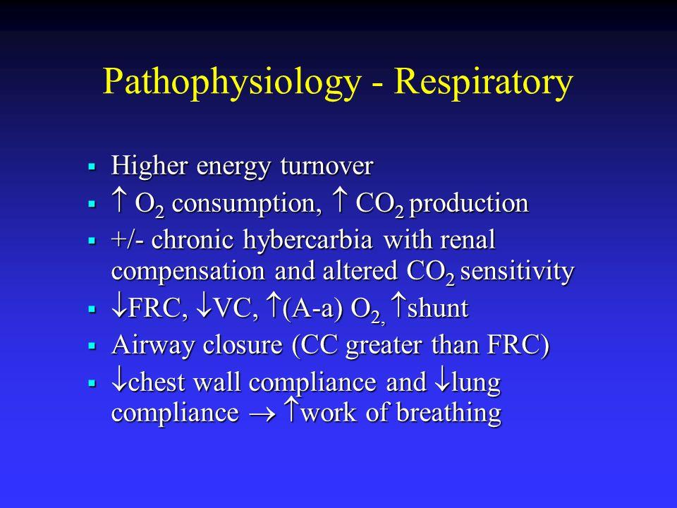 Pathophysiology - Respiratory