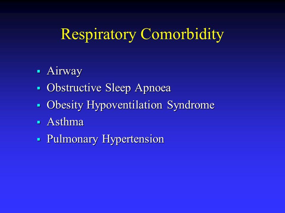 Respiratory Comorbidity