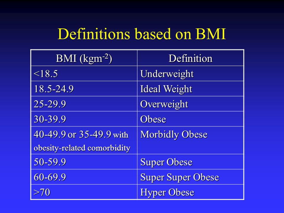 Definitions based on BMI
