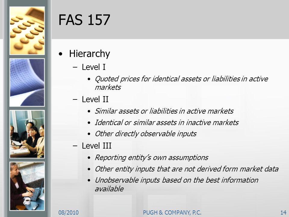 FAS 157 Hierarchy Level I Level II Level III