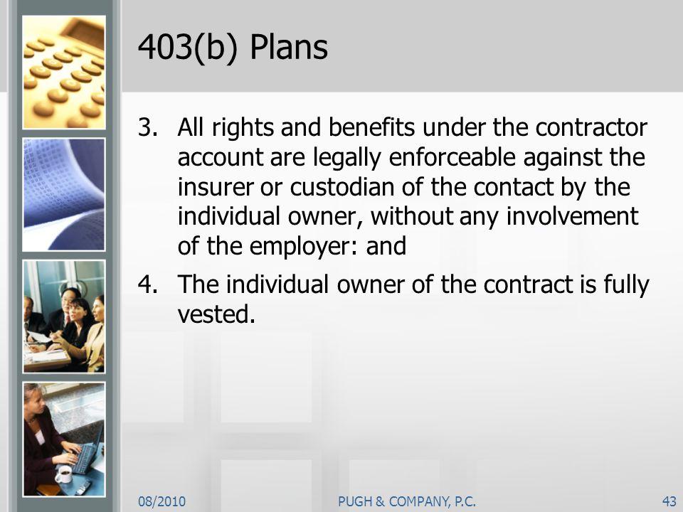 403(b) Plans