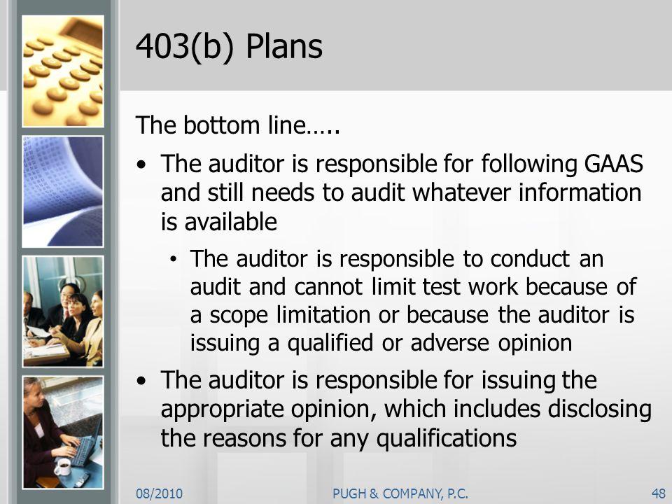 403(b) Plans The bottom line…..
