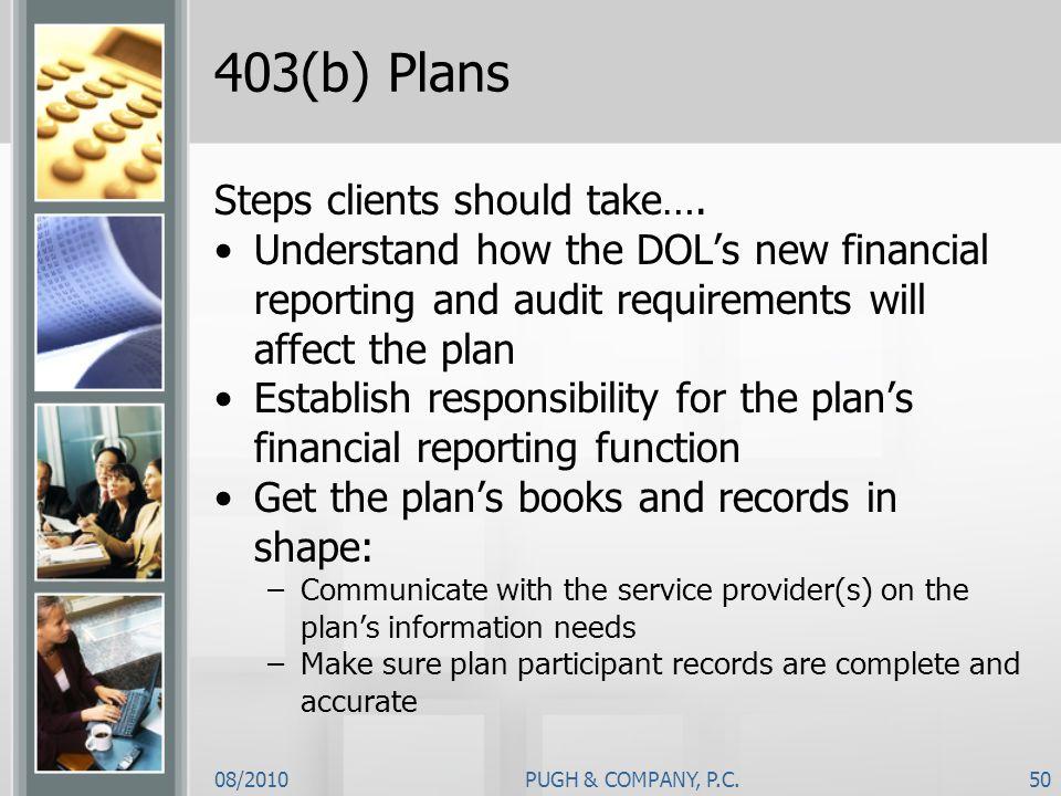 403(b) Plans Steps clients should take….