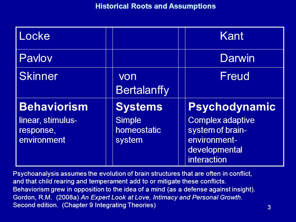 Historical Roots and Assumptions