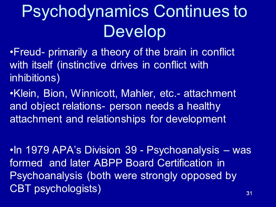 Psychodynamics Continues to Develop