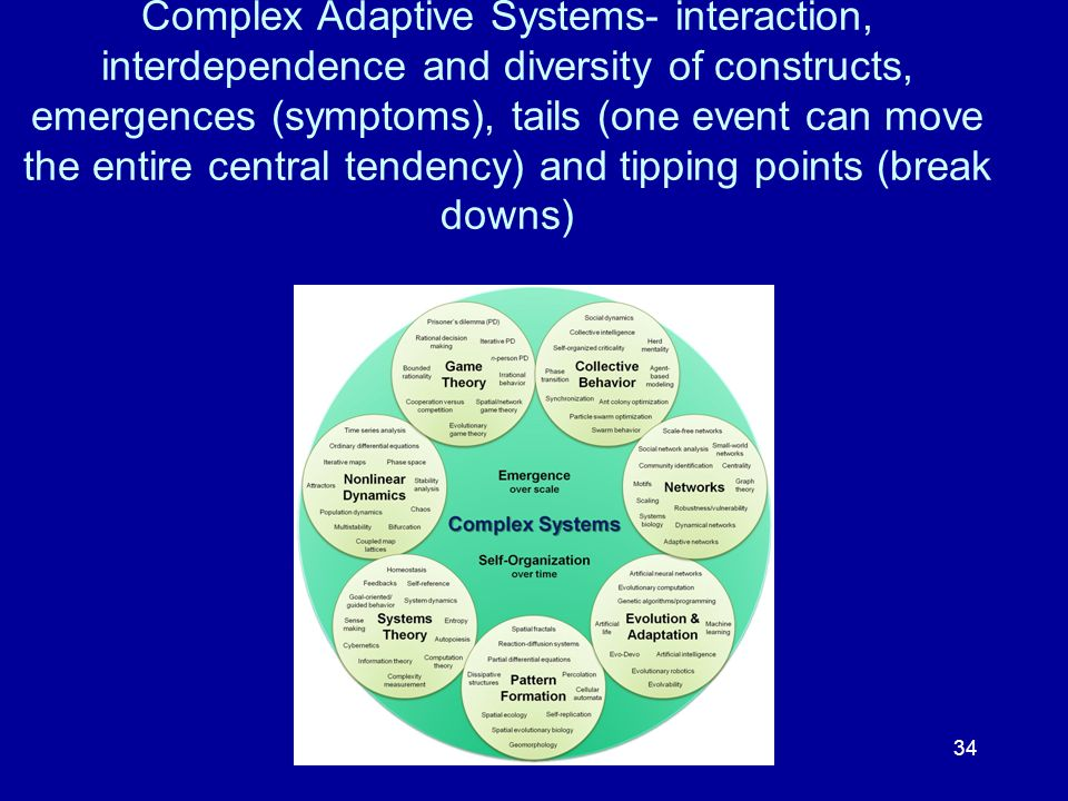 Complex Adaptive Systems- interaction, interdependence and diversity of constructs, emergences (symptoms), tails (one event can move the entire central tendency) and tipping points (break downs)