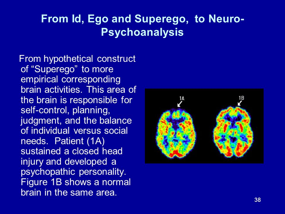 From Id, Ego and Superego, to Neuro-Psychoanalysis