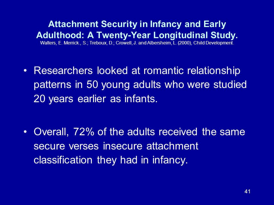 Attachment Security in Infancy and Early Adulthood: A Twenty-Year Longitudinal Study. Walters, E. Merrick., S.; Treboux, D.; Crowell, J. and Albersheim, L. (2000), Child Development.