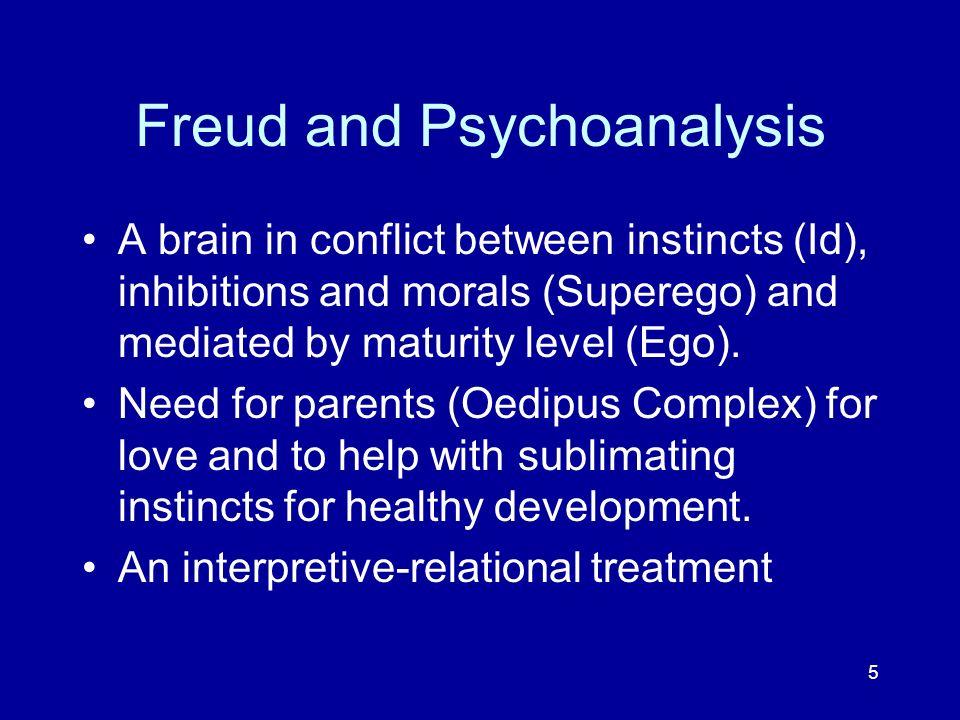 Freud and Psychoanalysis
