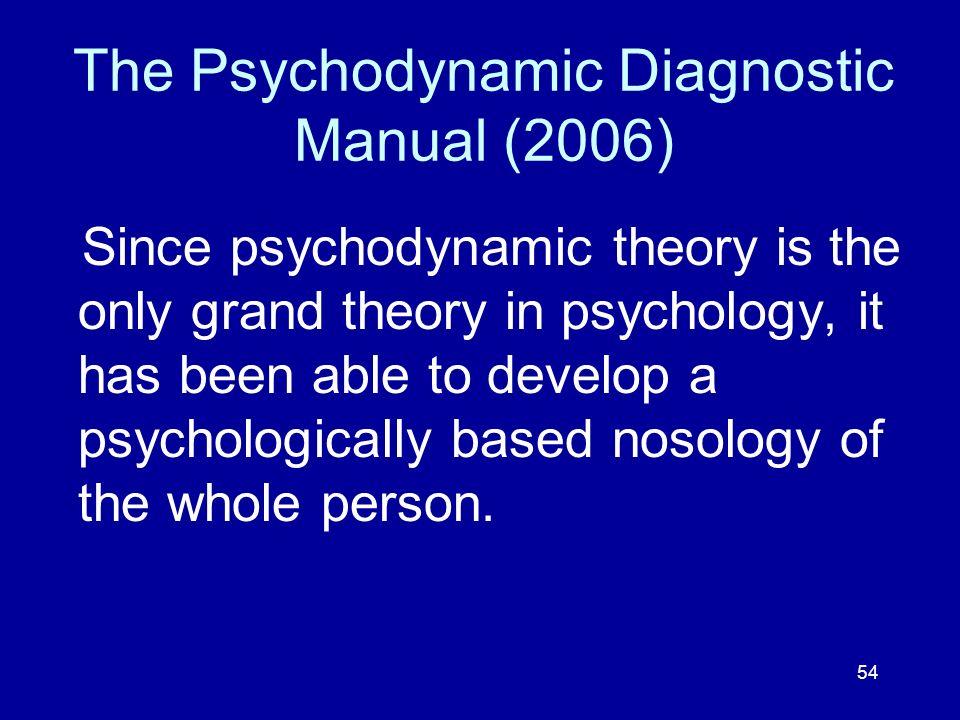 The Psychodynamic Diagnostic Manual (2006)