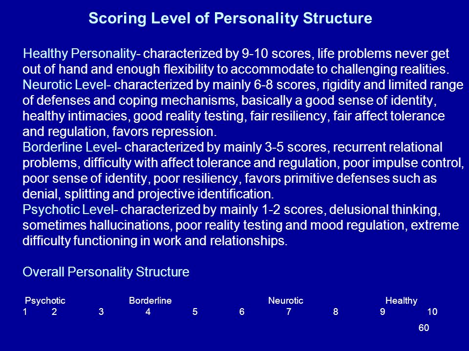 Scoring Level of Personality Structure