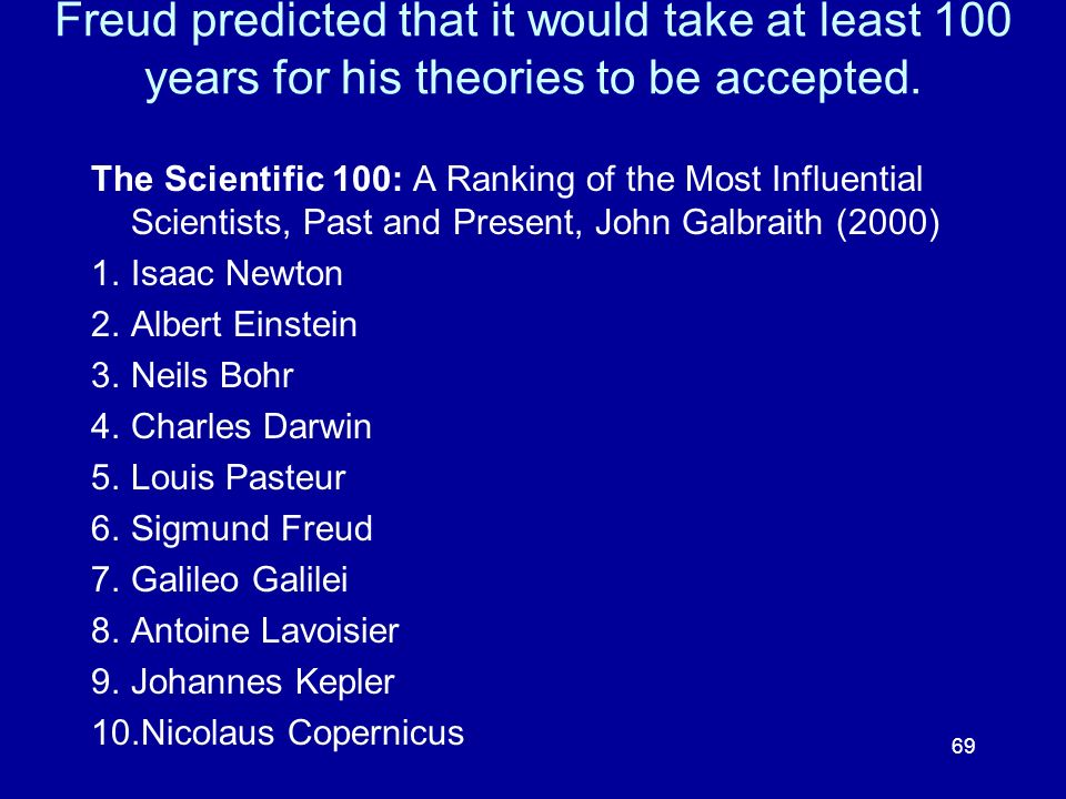 Freud predicted that it would take at least 100 years for his theories to be accepted.