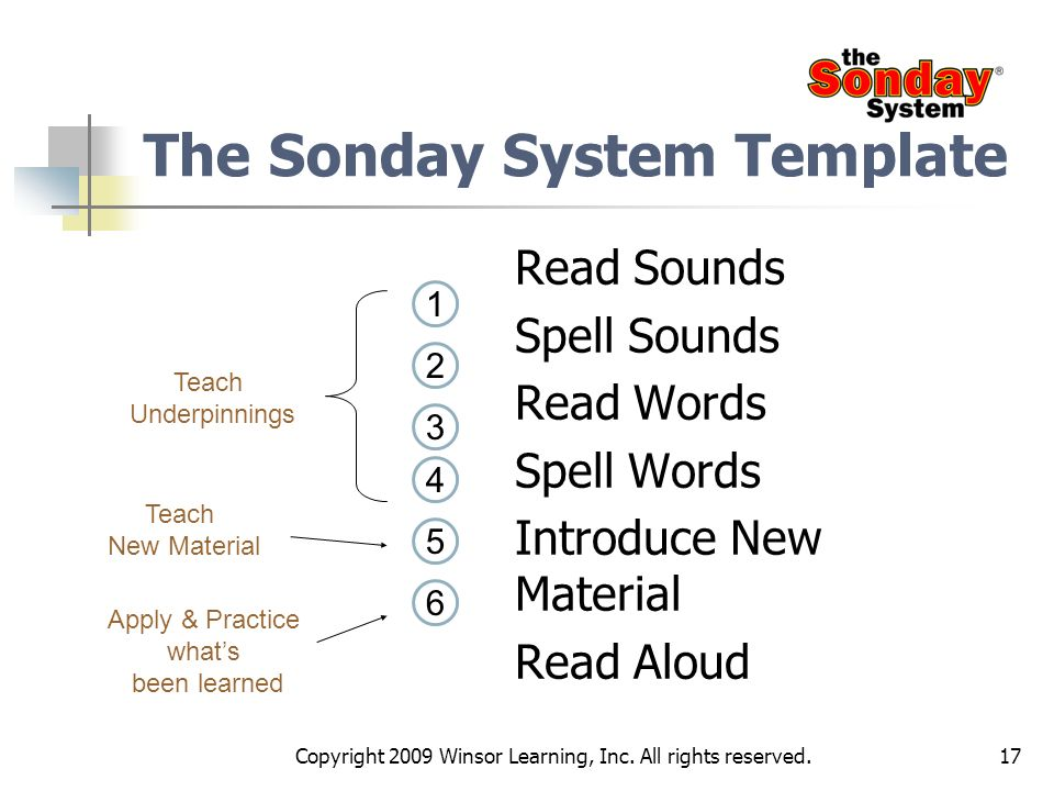 The Sonday System Template