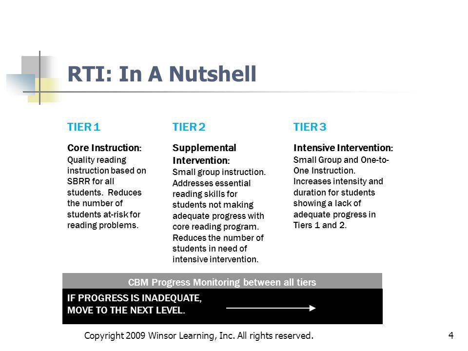 RTI: In A Nutshell TIER 1 TIER 2 TIER 3 Core Instruction: