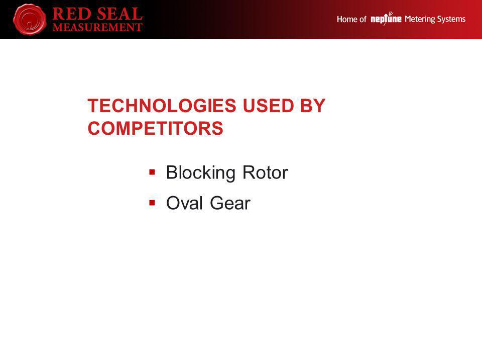 Technologies used by competitors