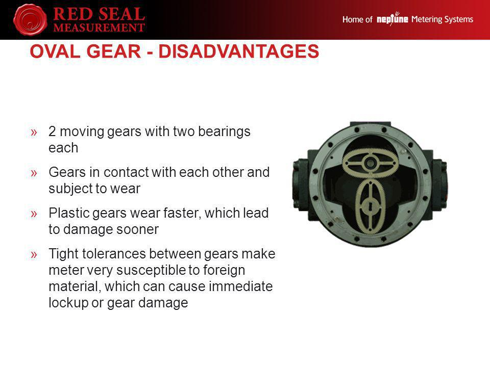 Oval Gear - Disadvantages