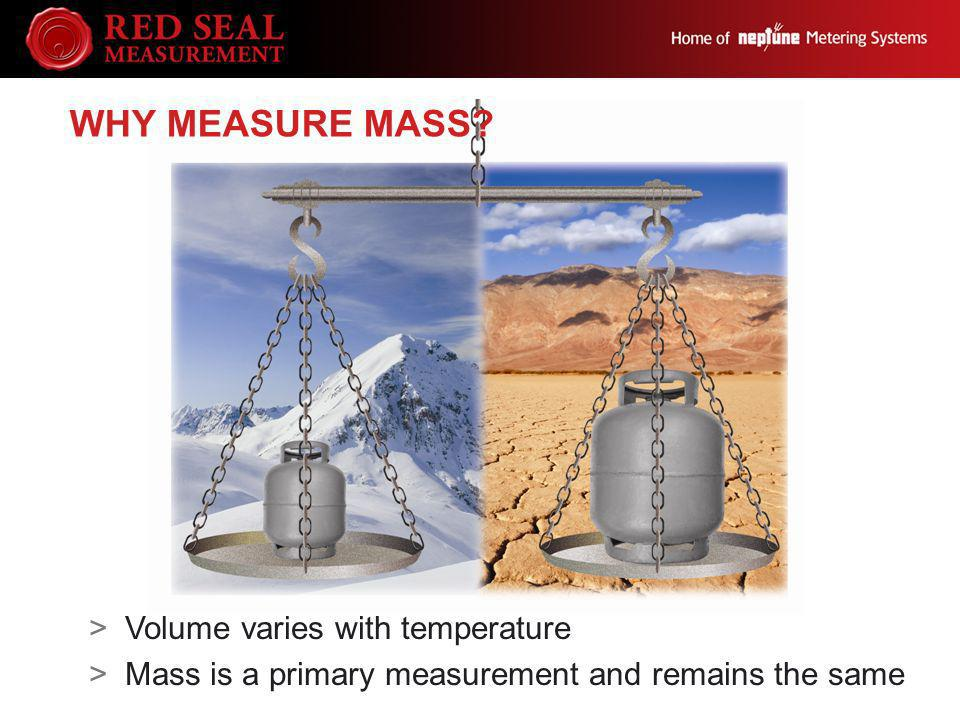 Why Measure Mass Volume varies with temperature