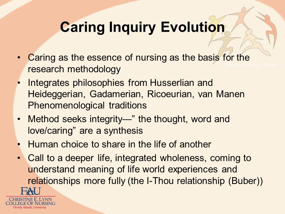 Caring Inquiry Evolution