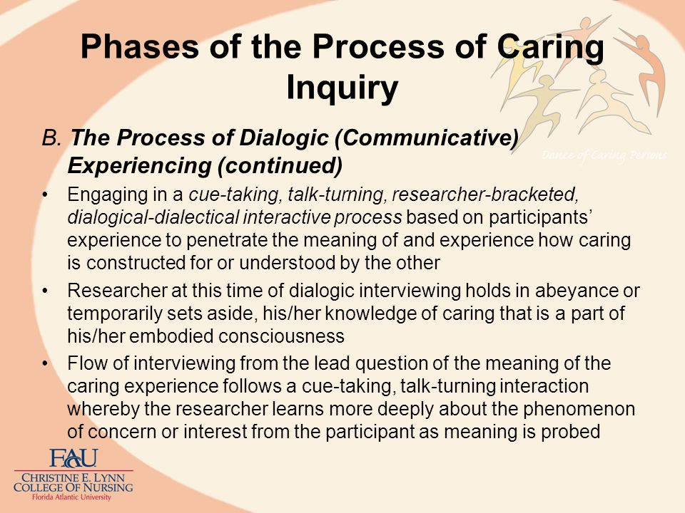 Phases of the Process of Caring Inquiry