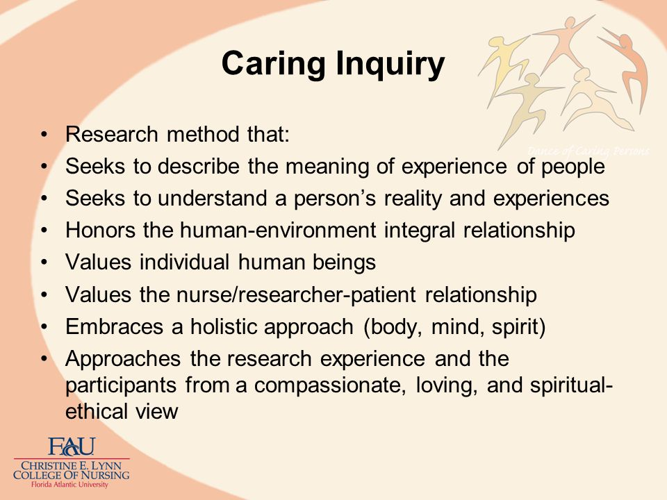Caring Inquiry Research method that: